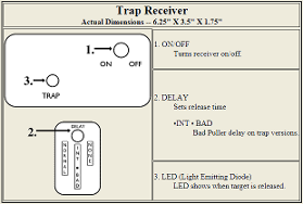 Radio Trap Receiver