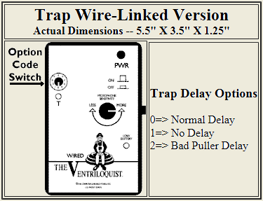 Wire Linked for Trap